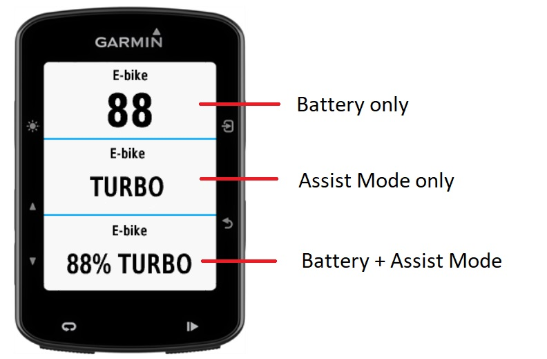 Ebike Field on Garmin 520